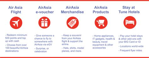airasia loyalty airasia big the frequent flyer loyalty program all