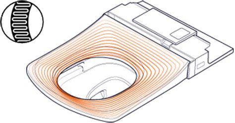 washlet wc toto washlet sg
