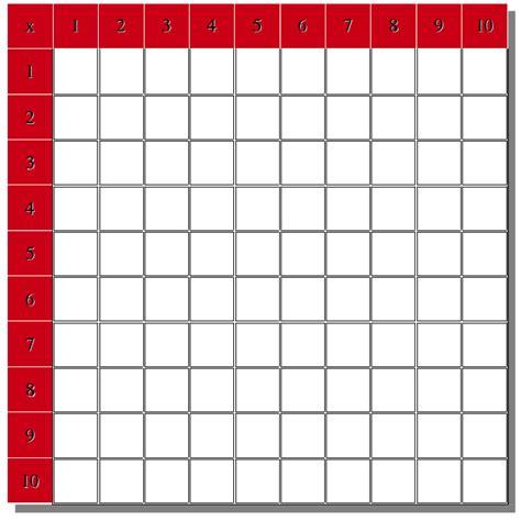 tablas en blanco para imprimir tabla multiplicativa 1 matematics