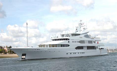 fast boat meaning in urdu yacht