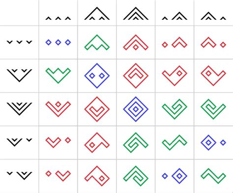 pattern between numbers calculator puzzle zapper blog