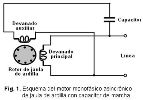 ligação motor monofasico capacitor permanente efecto de los arm 243 nicos en los motores monof 225 sicos asincr 243 nicos con capacitor de marcha
