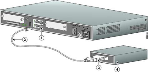 cisco 1800 series hardware installation modular cable
