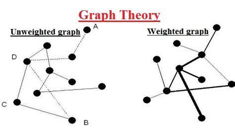graph theory thesis topics why do we write research essays woodpecker essay in