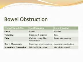 bowel obstruction colorectal ca