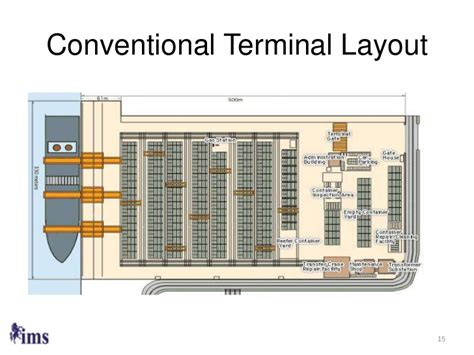 Best Floor Plan Design Software the future of container terminal software 2012 final version