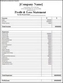 Profit and loss statement template on self employed worksheet template