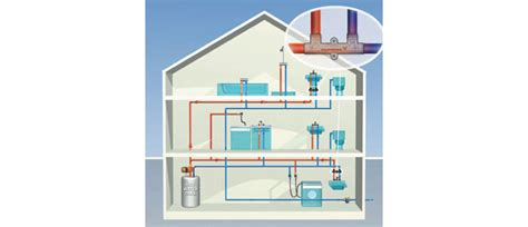 Controlled Comfort Heating And Cooling by Grundfos Comfort System Weldons Comfort Heating A C