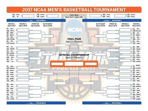 printable volleyball bracket 2017 march madness 2017 printable ncaa tournament brackets