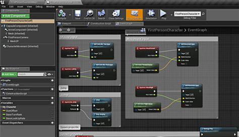 Ue4 16 Principles How To Start Learning Unreal Engine 4 Ue4 Third Person Shooter Template