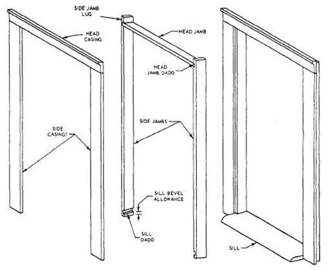 parts of an exterior door frame principal parts of a finish doorframe