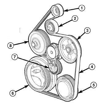 2010 Dodge 2500 5.7L Hemi Serpentine Belt Diagram