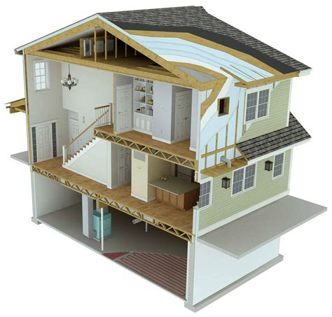 energy efficient home how to building an energy efficient home via home
