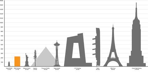1000 Fakta Unik Menarik Tentang Perang Di Dunia Joseph Story height chart seputarnkri