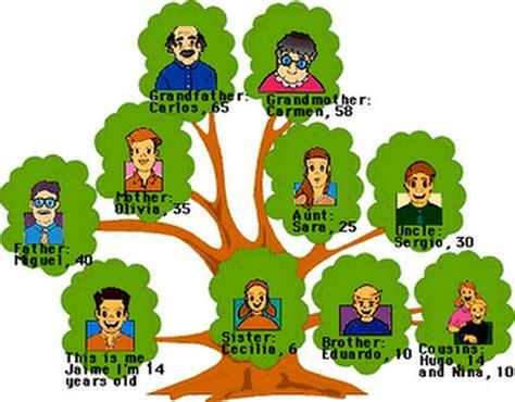 imagenes de la familia para arbol genealogico 225 rbol de la familia learning english pinterest la