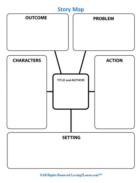 concept pattern organizer exles story map graphic organizer listen to quot storylords story