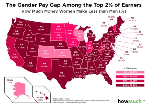 wage gap the gender pay gap is shockingly dramatic among the richest