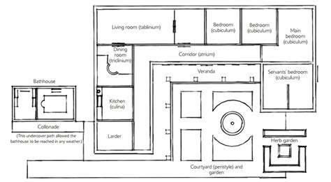 18 perfect images roman house floor plan architecture roman house floor plan villa floorplan scholastic home
