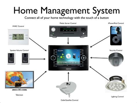 home automation system design integration and service in