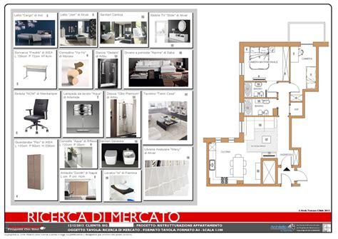 progettare casa progettare casa consigli per ristrutturare casa