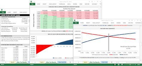 Rent Vs Buy Analysis Spreadsheet by Lease Vs Buy Analysis Template Leasematrix