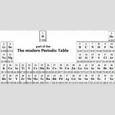 Chloride Formula For Silicon