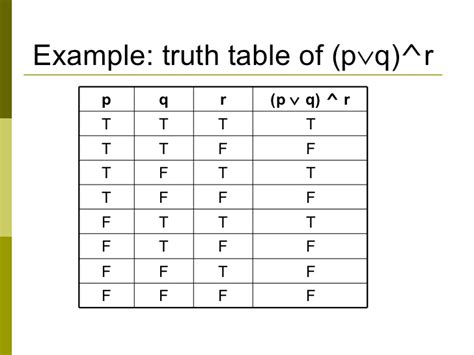 Pvq Table by Nota Math Discrete Logic Proof