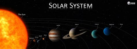 L Solar System by The Solar System By Icecold555 On Deviantart