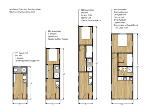 Small Houses Floor Plans Http Www Tinyhousedesign Wp Content Uploads 2010 07 Comparison Png Tiny House