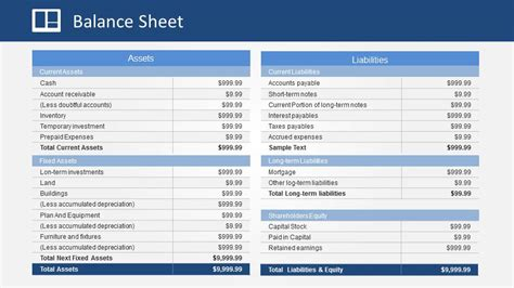 financial statement model template financial statements powerpoint template slidemodel