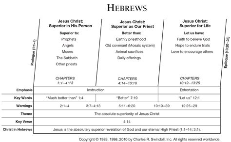 1 22 25 Sermon Outline by 1 22 25 Sermon Outline Bamboodownunder