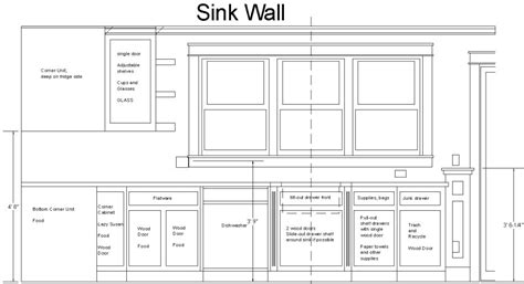 Kitchen Wall Cabinet Dimensions Kitchen Cabinets Sizes