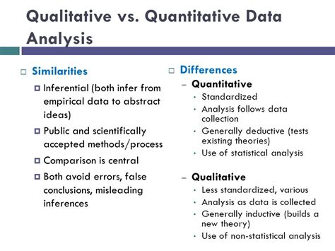 as data elements in quantitative and computational methods for the social sciences books focus groups analysis of qualitative data ppt