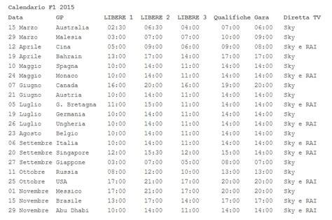 Calendario F Uno 2015 F1 Calendario 2015 Dirette Tv E Sky E