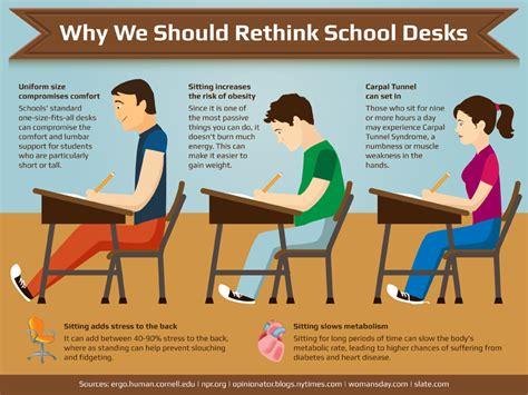 classroom ergonomics layout and design wellness for life chiropractic why schools should
