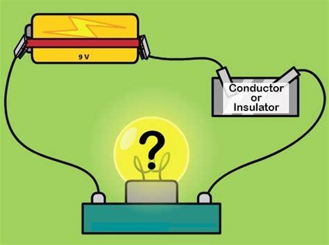 physics for conductors and insulators radix tree tutoring services radix tree
