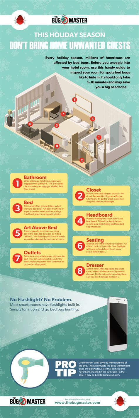 how to inspect for bed bugs how to inspect your hotel room for bed bugs infographic