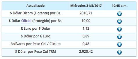 dicon hoy dolar dicon venezuela la crisis el alcalde que lo advirti