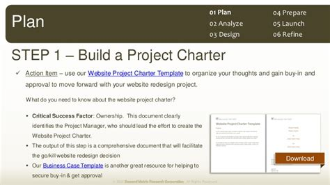 Website Redesign Methodology Project Charter Template For Website Development