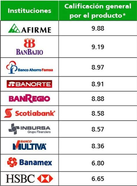 bancos mexico 191 qui 233 nes los due 241 os de la banca en m 233 xico rankia