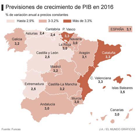 tasa de recargos por mora para el 2016 andaluc 237 a extremadura y canarias cerrar 225 n el a 241 o con una