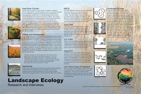 Landscape Ecology Master Plan