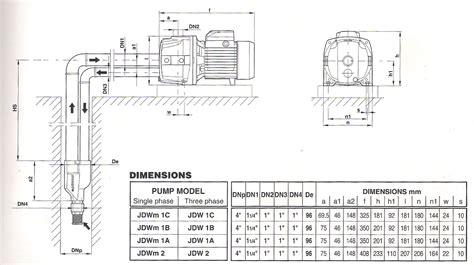 Pompa Air Semi Jet 100 Merk Spompa pompa jet jdwm1ax sentral pompa solusi pompa