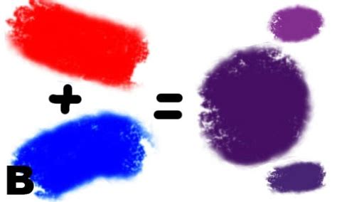 what color do blue and purple make what color does blue and make quora