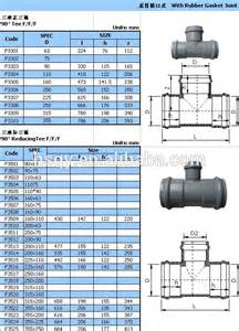 china pvc pipe and fitting manufacturer buy pipe and
