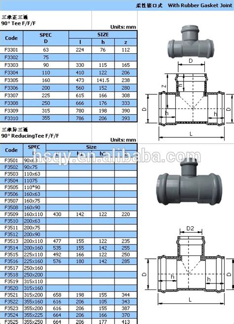 Plumbing Fittings Dimensions by Plastic Pvc Pipe Fittings Dimensions For Water Supply Buy Pvc Pipe Fittings