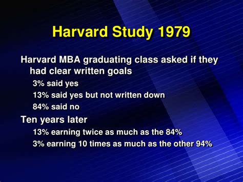 Make As Much As A Harvard Mba by Goal Setting