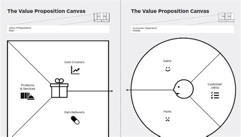Using Value Proposition Canvas In Business Development Linkedin Value Proposition Canvas Ppt