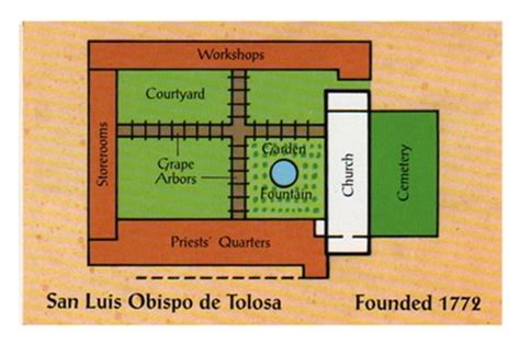 mission san luis obispo de tolosa floor plan the 22nd california mission martin s marvels