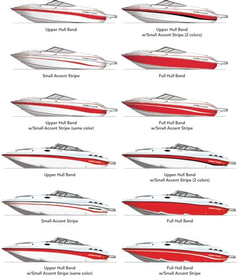 boat hull stripes boat decals and striping pictures to pin on pinterest